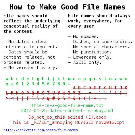 File name guide
